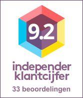 Score Independert
